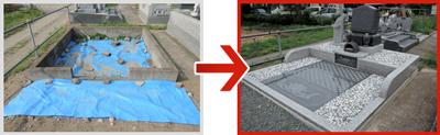 施工実績 群馬-寺院墓地